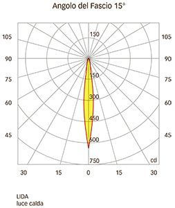 Base_Curve_1luce